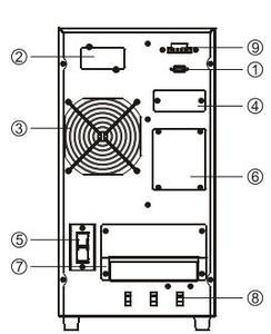 艾默生UPS电源Paradigm NXr系列(30~200KVA)参数型号