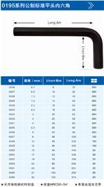 0195系列公制标准平头内六角扳手