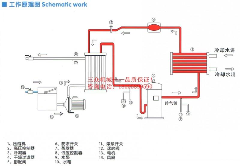 水冷式冷风机 工业冷水机 冷冻机