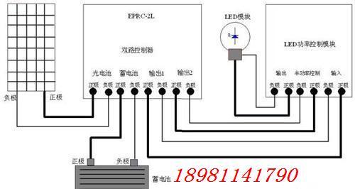 LED太阳能控制器批发价格
