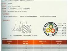 泰州有***的云母高温线厂家推荐 亳州电磁加热控制器专用高温线